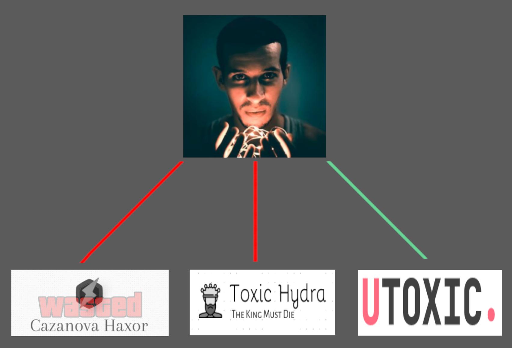 Bad Opsec: xcazanova - thetoxichydra - utoxic